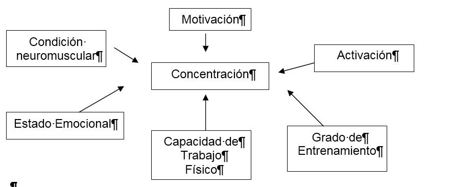 Estudios Trabajo de Campo | Dr. Francisco Enrique García Ucha